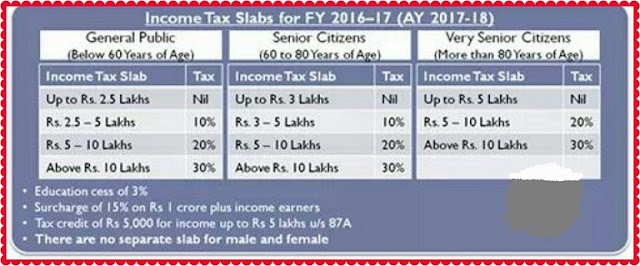 Trading options income tax