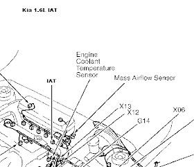 IAT Sensor Performance Chip Installation Procedure: 2000