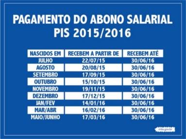 Tabela do PIS 2015