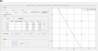 contoh testing program perceptron ketiga