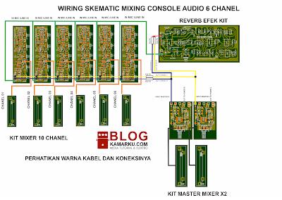 Cara Menbuat Mixer audio dan susunan Rangkaian nya