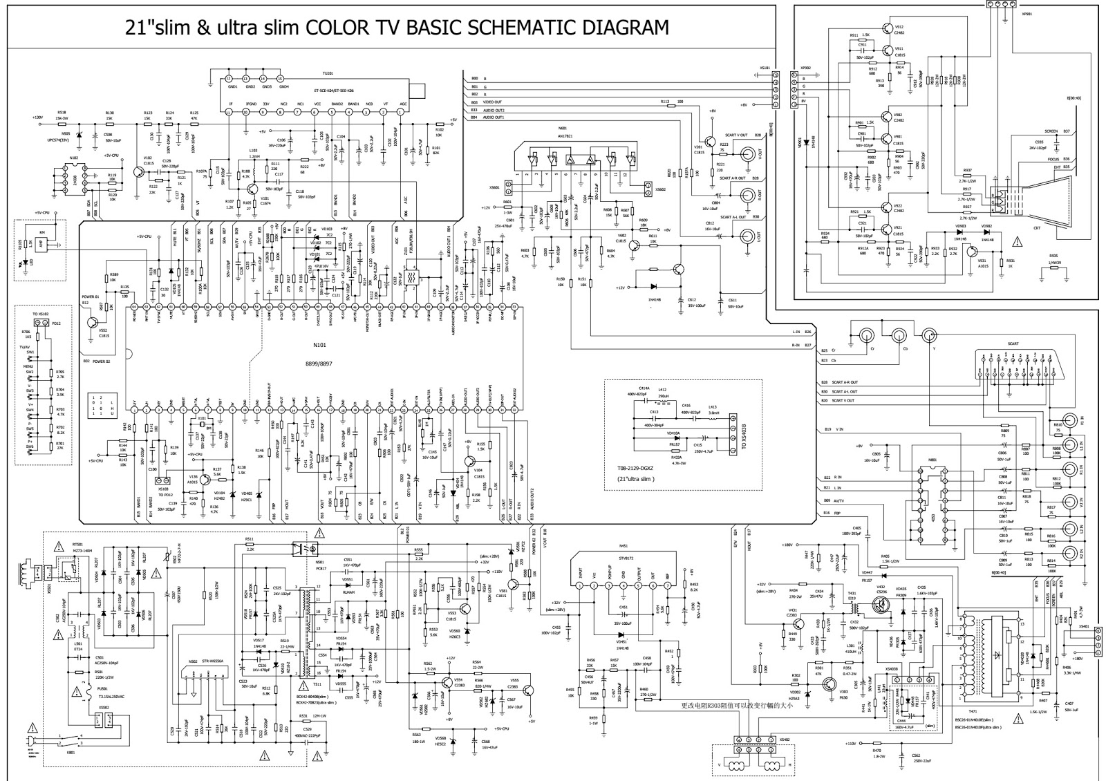 Color TV – Slim and Ultra Slim type – Circuit diagram – 8899 or8897 ...