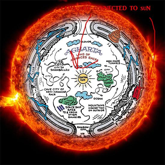 Imagem ilustrativa da teoria do Sol oco