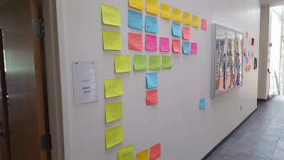 The session wall early in the day, it filled out more as the day and conversations continued