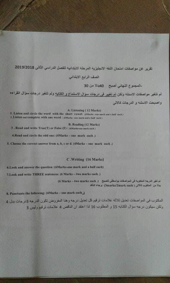 طريقة توزيع درجات مادة اللغة الانجليزية لصفوف المرحلة الابتدائية حسب المواصفات الجديدة 2