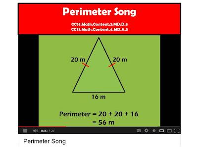 Math Perimeter Teachers Pay Teachers Promoting-Success