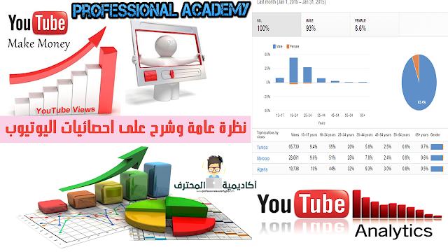 شرح احصائيات وتحليلات اليوتيوب وتقارير الأرباح YouTube Analytics | دورة الربح من اليوتيوب ج15