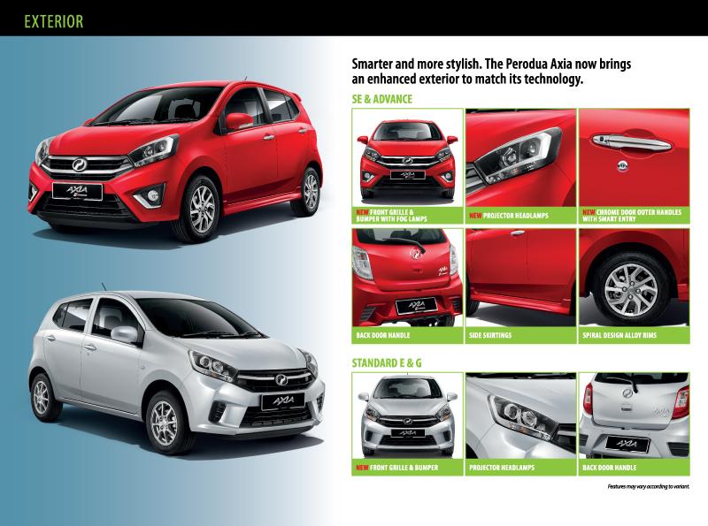 Harga Perodua Axia 2017 Baru