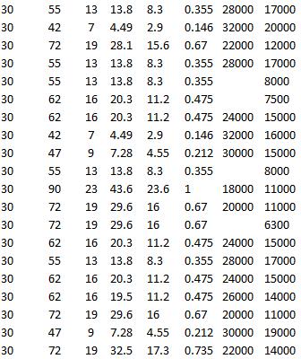 SKF 61806-2RZ, SKF 61906-2RZ, SKF 6006-RS1, SKF 6406, SKF 6306-2Z, SKF 6306-RS1, SKF 6206-Z, SKF 6006-RZ