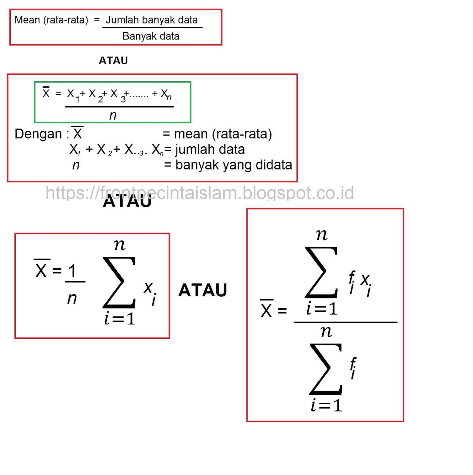 Soal dan Pembahasan – Statistika (Tingkat SMA/Sederajat)