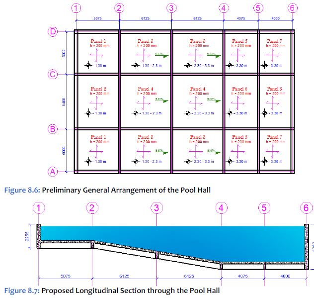 Structural Design Of Swimming Pools And