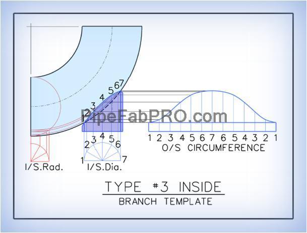 Piping Formula