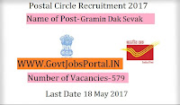 Uttarakhand Postal Circle Recruitment 2017– 579 Gramin Dak Sevak (GDS)