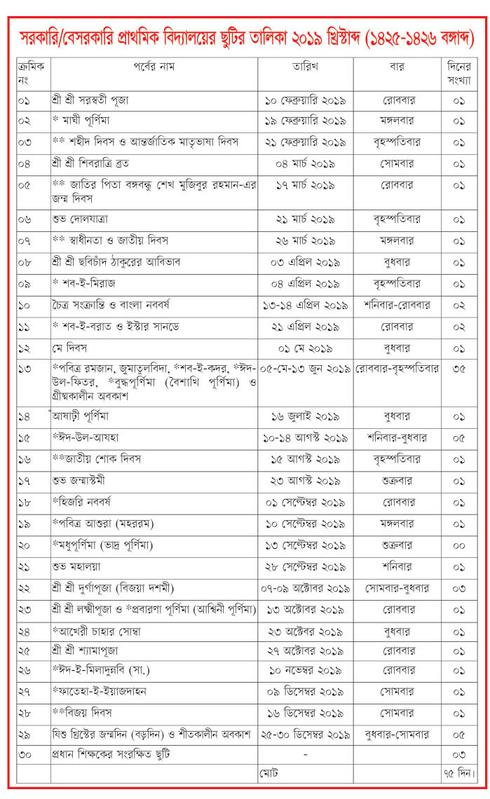 Bangladesh Government and Non Government Primary School Holiday 2019