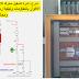 شرح دائرة تشغيل محرك ثلاثي الاطوار بالمقاومات وكيفية رسمها  ومحاكاتها  démarrage par élimination de résistances statorique