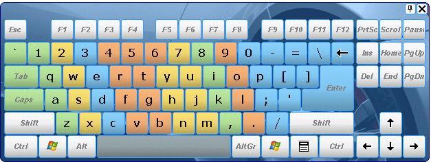 virtual screen keyboard for PC