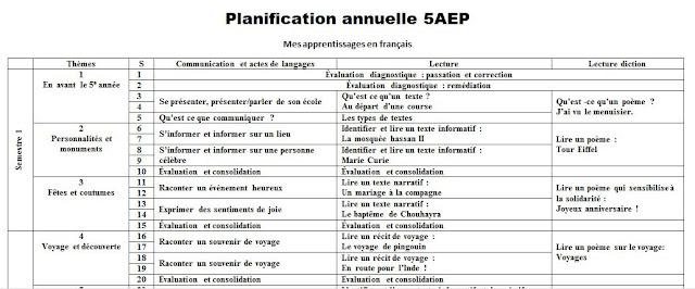 التوزيع السنوي الجديد وفق مرجع Mes apprentissages en français المستوى الخامس وفق طبعة 2018 قابل للتعديل