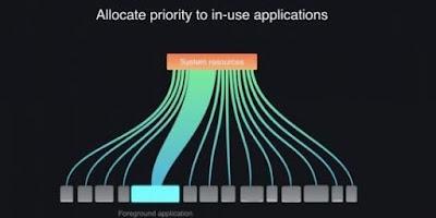 Xiaomi Mengusung MIUI 9 Dengan Fitur Terbar