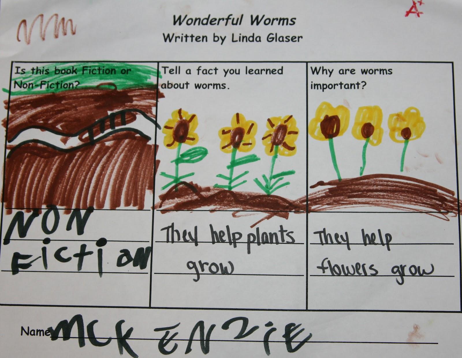 Nancy Nolan S Kindergarten Letter W Week