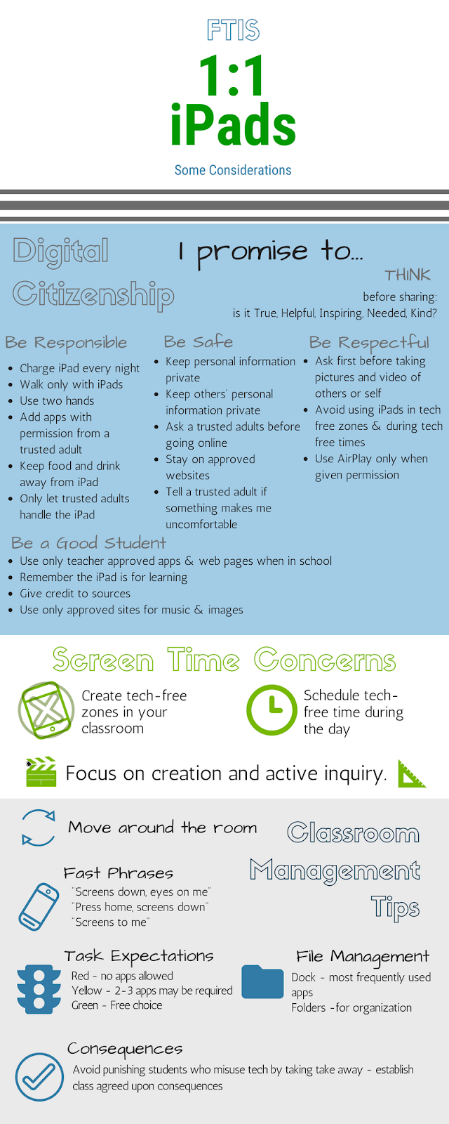 Integrating Technology into Vocabulary Lessons | FTEdTech