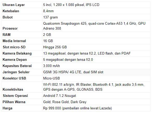 Speks Xiaomi 5A