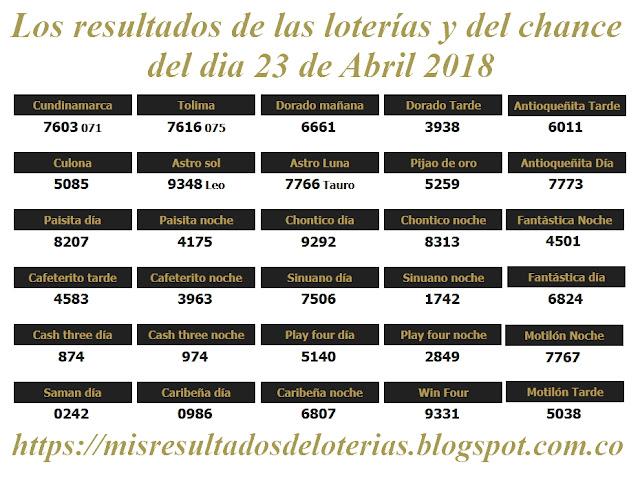 Resultados de las loterías de Colombia - Ganar chance - Los resultados de las loterías y del chance del dia 23 de Abril 2018