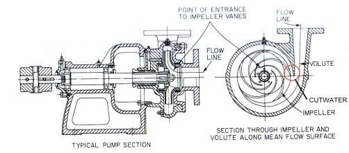 Process Engineer: Membaca Kurva Karakteristik Pompa