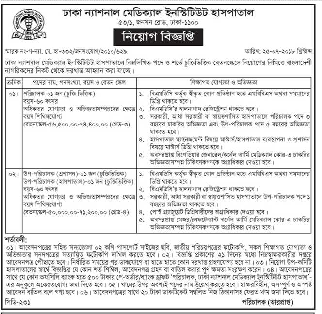 Dhaka National Medical Institute Hospital Job Circular 2018