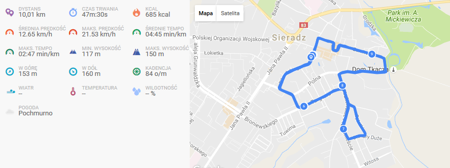 mapa biegu Sieradz