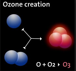 harga ozone generator, jual ozone generator, alat mesin ozone generator, beli ozone generator