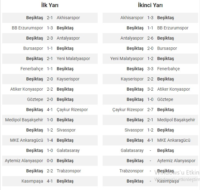Beşiktaş Fikstür