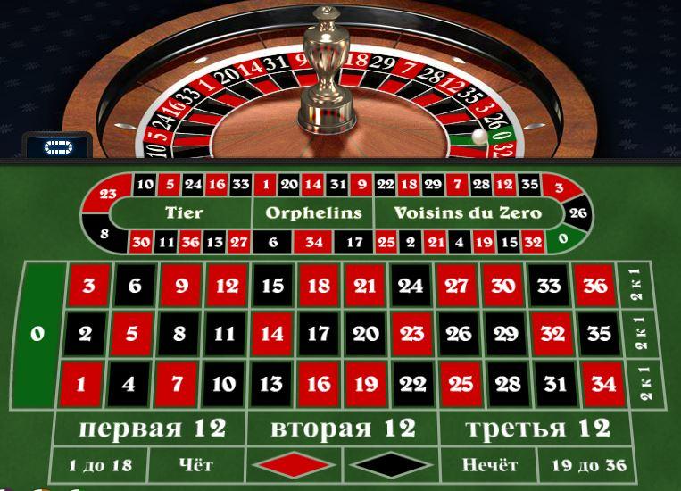 Электронная рулетка онлайн на деньги ариана руская рулетка