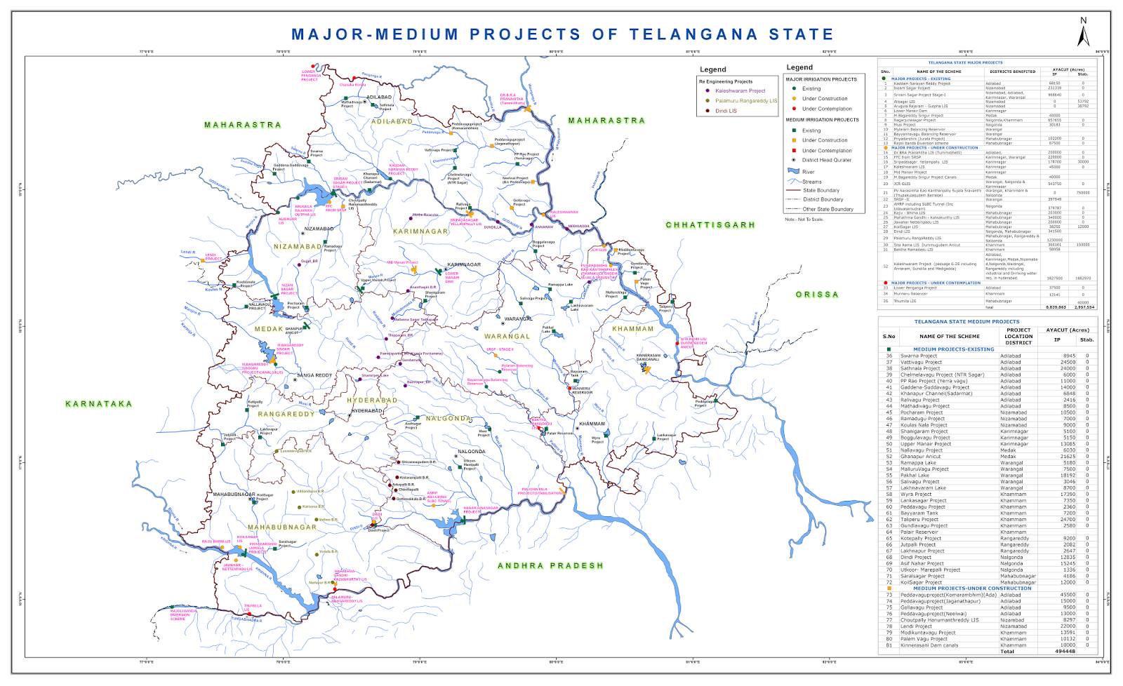 Telangana Irrigation - Telangana Tourism, Travel, History