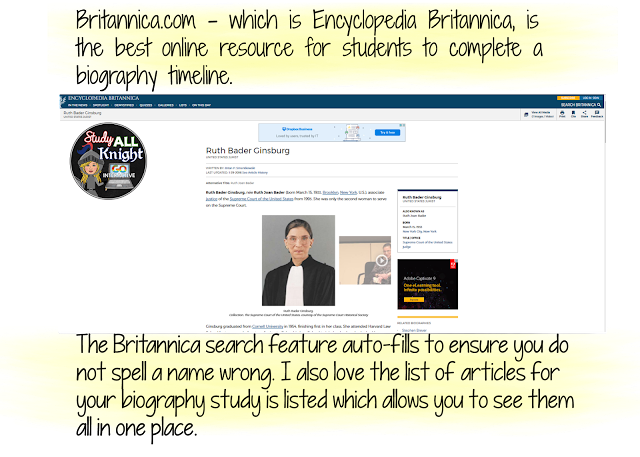 The Britannica search feature auto-fills to ensure you do not spell a name wrong. I also love the list of articles for your biography study is listed which allows you to see them all in one place.