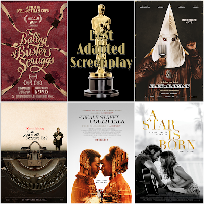 Best Adapted Screenplay 2019 Academy Awards predictions