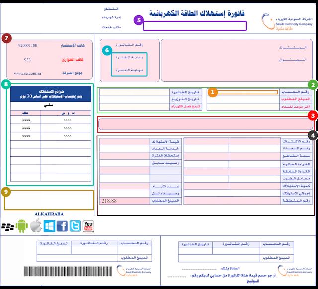 رابط الاستعلام عن فواتير الكهرباء في السعودية 2018