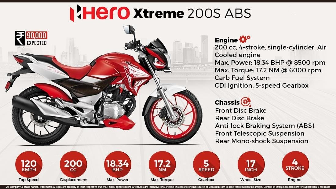 Hero Xtreme 200 Sports
