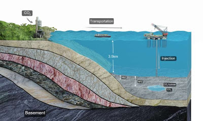 Emmagatzemar CO2 en sediments de mar profund