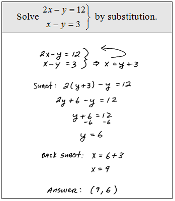 OpenAlgebra com: Solving Linear Systems by Substitution