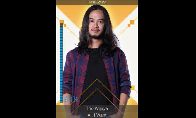 Download Lirik Lagu dan Mp3 All I Want Trio Wijaya
