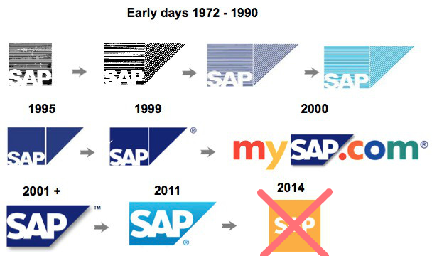 Evolution of SAP logo