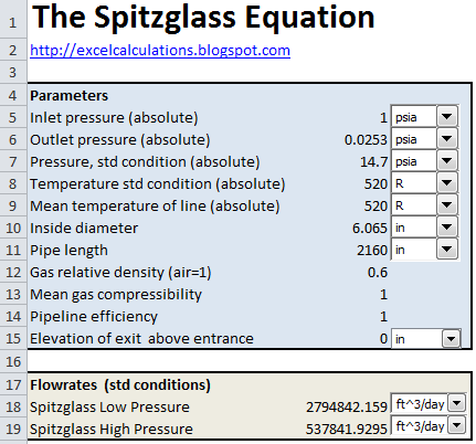 The Spitzglass Equation for Sizing Gas Pipelines | Excel