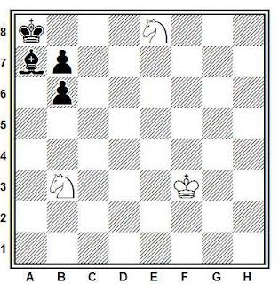 Problema ejercicio de ajedrez número 856: Estudio de A. M. Aizenstadt y Troitsky (Shájmati v SSSR - LuxAeterna, 1940)