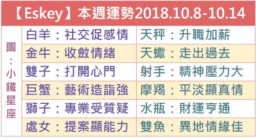 【Eskey】本週生活運勢預測2018.10.8-10.14