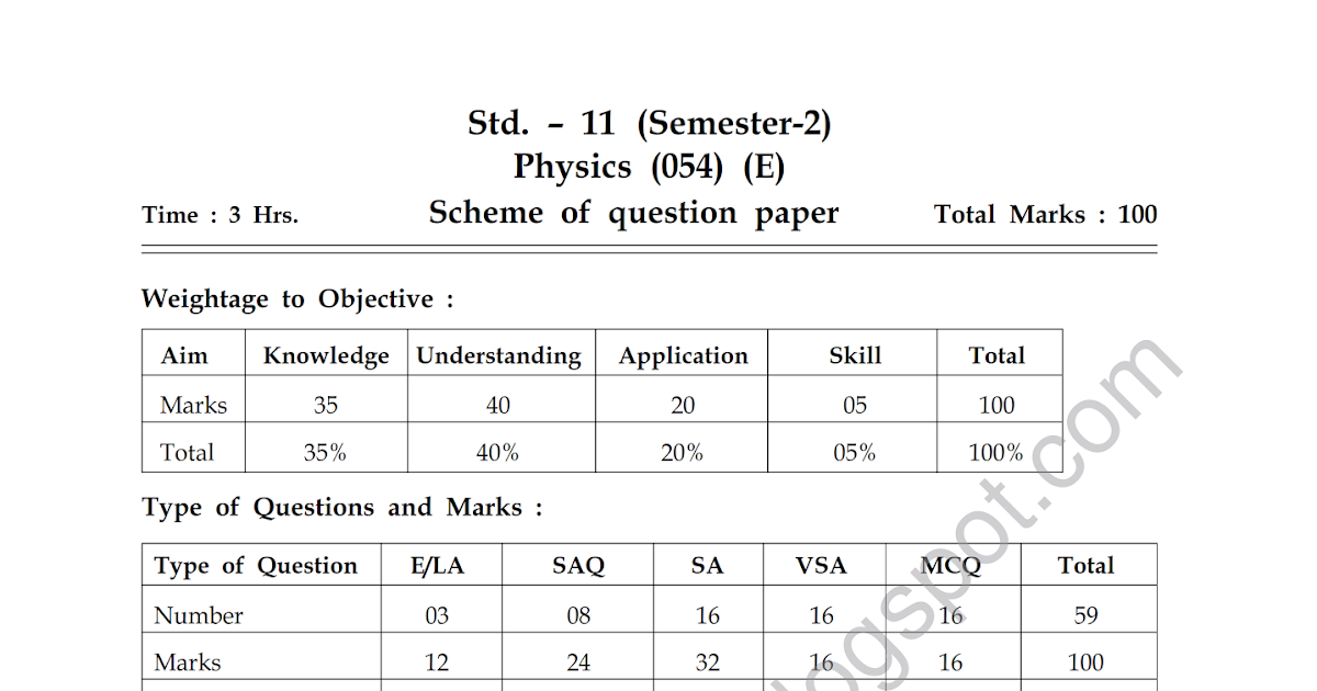 Past hsc mathematics papers