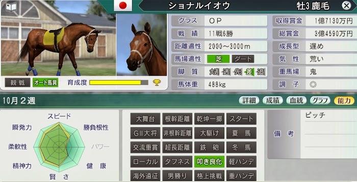 賽馬大亨 8 (Winning Post 8) 普通馬贏良馬攻略 | 娛樂計程車