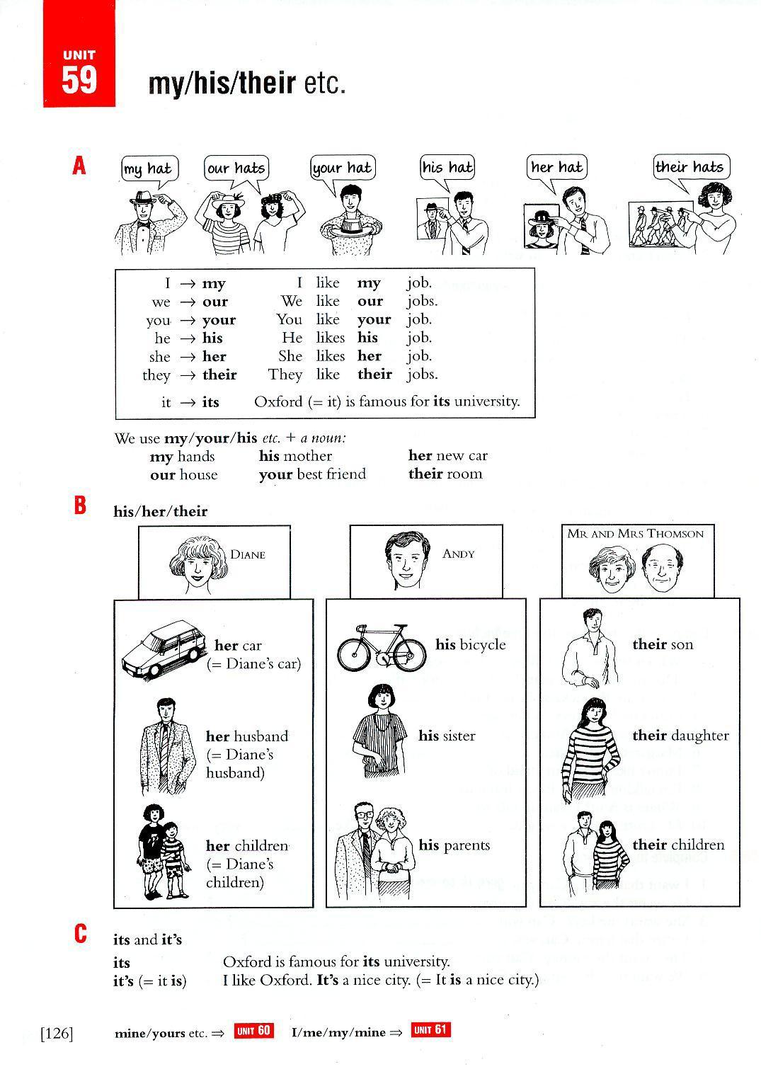 The English Corner Grammar Possessive Adjectives
