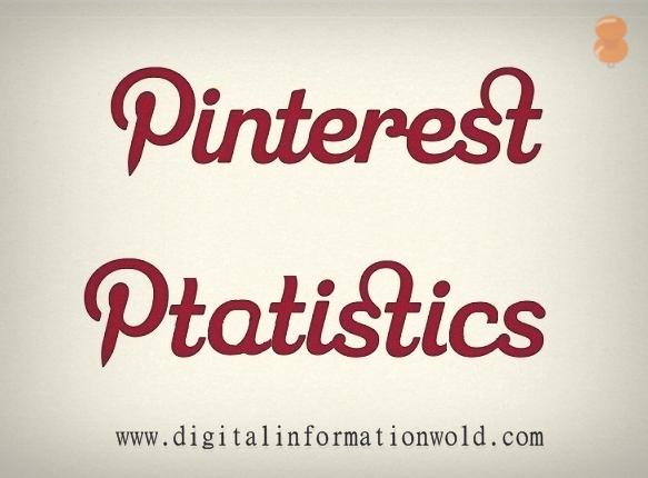 Pinterest Ptatsitcs [INFOGRAPHIC]
