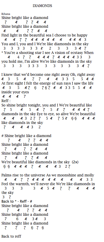 Not Angka Pianika Lagu Rihanna Diamonds
