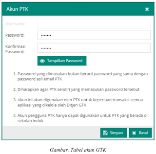 email dan password akun PTK